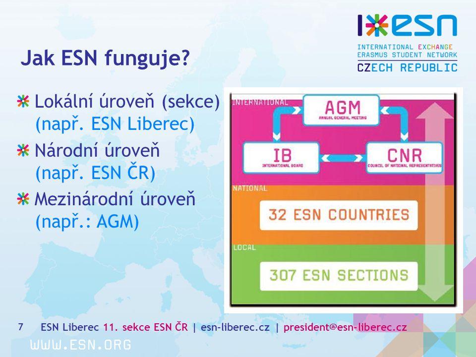 Jak ESN funguje. 7 Lokální úroveň (sekce) (např. ESN Liberec) Národní úroveň (např.