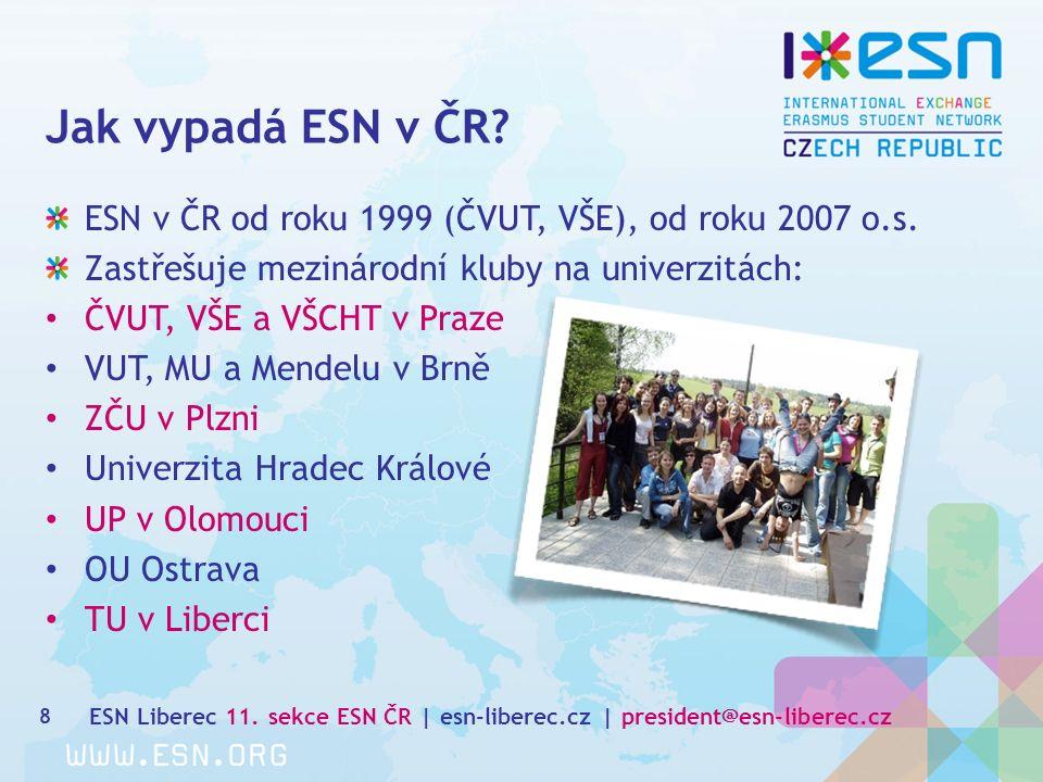 Jak vypadá ESN v ČR. 8 ESN v ČR od roku 1999 (ČVUT, VŠE), od roku 2007 o.s.