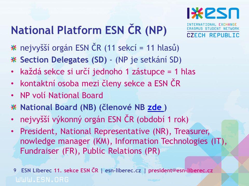 Povedené akce ESN ČR 10 AGM 2007 v Praze International Board (IB) meeting v Praze, 2009 1.