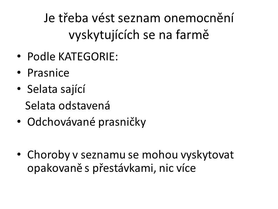 Je třeba vést seznam onemocnění vyskytujících se na farmě Podle KATEGORIE: Prasnice Selata sající Selata odstavená Odchovávané prasničky Choroby v seznamu se mohou vyskytovat opakovaně s přestávkami, nic více