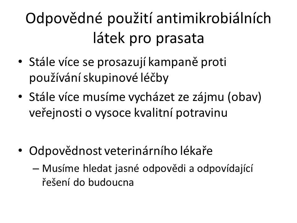 Odpovědné použití antimikrobiálních látek pro prasata Stále více se prosazují kampaně proti používání skupinové léčby Stále více musíme vycházet ze zájmu (obav) veřejnosti o vysoce kvalitní potravinu Odpovědnost veterinárního lékaře – Musíme hledat jasné odpovědi a odpovídající řešení do budoucna