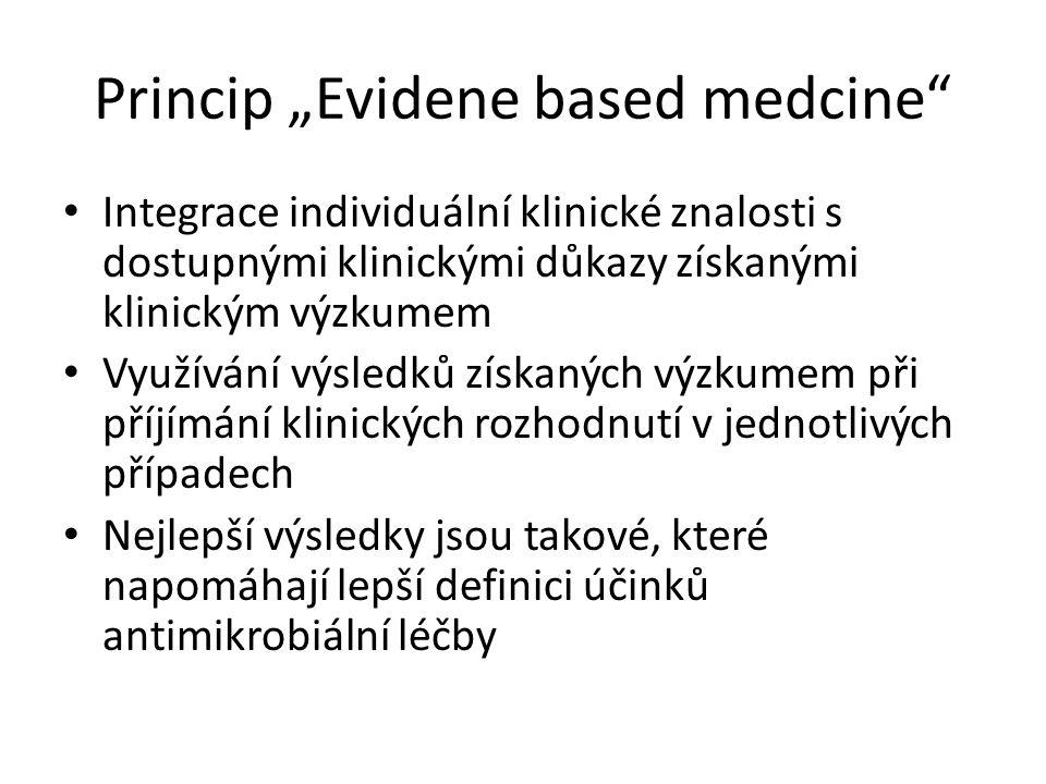 """Princip """"Evidene based medcine Integrace individuální klinické znalosti s dostupnými klinickými důkazy získanými klinickým výzkumem Využívání výsledků získaných výzkumem při příjímání klinických rozhodnutí v jednotlivých případech Nejlepší výsledky jsou takové, které napomáhají lepší definici účinků antimikrobiální léčby"""