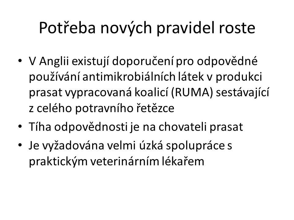 Potřeba nových pravidel roste V Anglii existují doporučení pro odpovědné používání antimikrobiálních látek v produkci prasat vypracovaná koalicí (RUMA) sestávající z celého potravního řetězce Tíha odpovědnosti je na chovateli prasat Je vyžadována velmi úzká spolupráce s praktickým veterinárním lékařem
