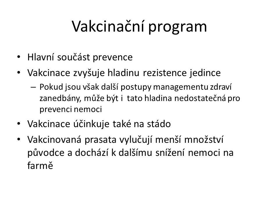 Vakcinační program Hlavní součást prevence Vakcinace zvyšuje hladinu rezistence jedince – Pokud jsou však další postupy managementu zdraví zanedbány, může být i tato hladina nedostatečná pro prevenci nemoci Vakcinace účinkuje také na stádo Vakcinovaná prasata vylučují menší množství původce a dochází k dalšímu snížení nemoci na farmě