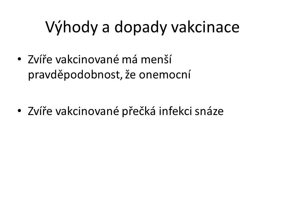 Výhody a dopady vakcinace Zvíře vakcinované má menší pravděpodobnost, že onemocní Zvíře vakcinované přečká infekci snáze