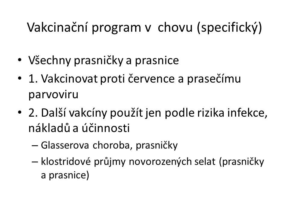 Vakcinační program v chovu (specifický) Všechny prasničky a prasnice 1.
