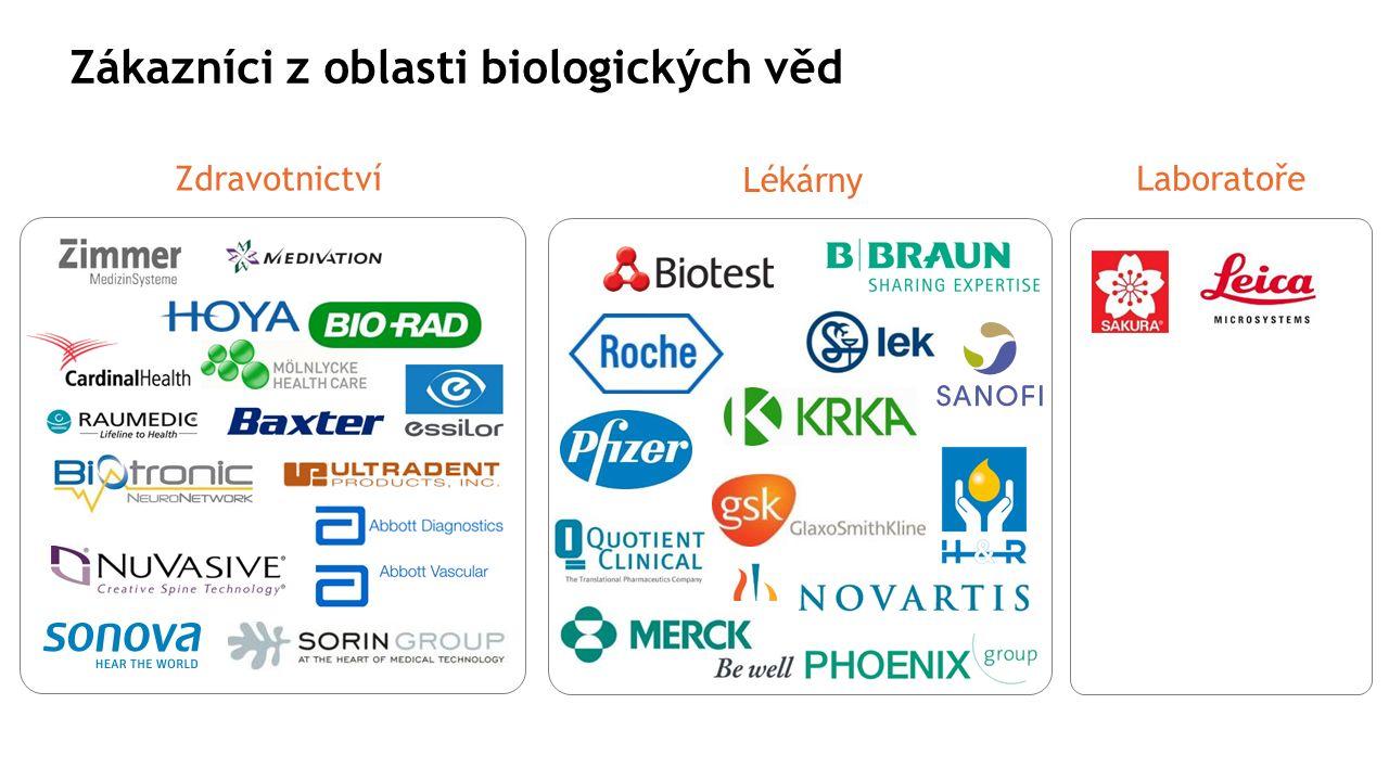 Zákazníci z oblasti biologických věd Zdravotnictví Lékárny Laboratoře