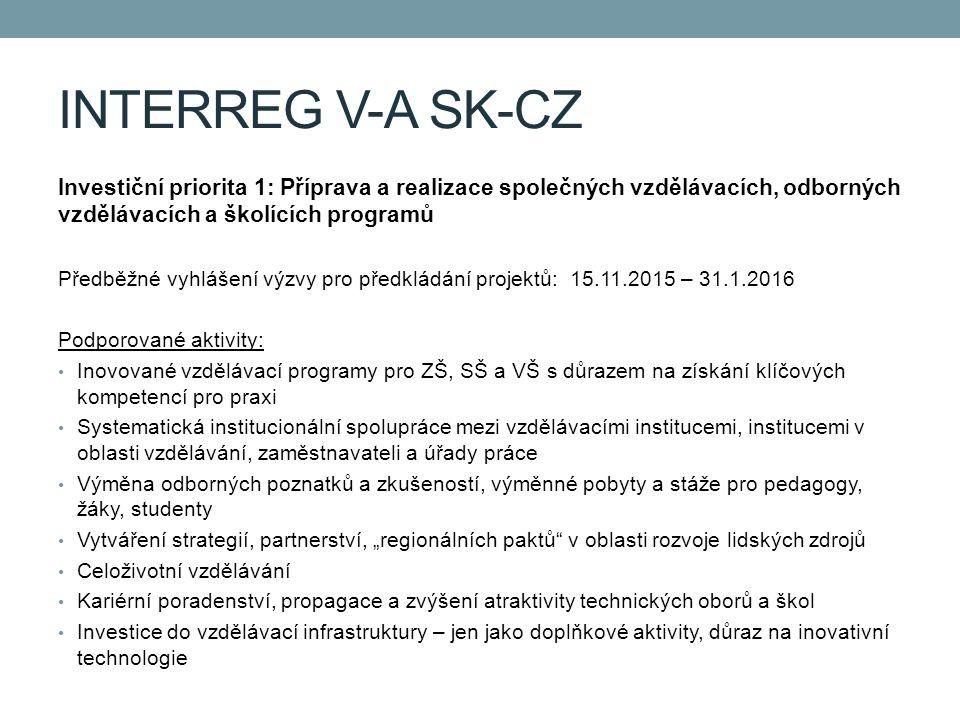 """INTERREG V-A SK-CZ Investiční priorita 1: Příprava a realizace společných vzdělávacích, odborných vzdělávacích a školících programů Předběžné vyhlášení výzvy pro předkládání projektů: 15.11.2015 – 31.1.2016 Podporované aktivity: Inovované vzdělávací programy pro ZŠ, SŠ a VŠ s důrazem na získání klíčových kompetencí pro praxi Systematická institucionální spolupráce mezi vzdělávacími institucemi, institucemi v oblasti vzdělávání, zaměstnavateli a úřady práce Výměna odborných poznatků a zkušeností, výměnné pobyty a stáže pro pedagogy, žáky, studenty Vytváření strategií, partnerství, """"regionálních paktů v oblasti rozvoje lidských zdrojů Celoživotní vzdělávání Kariérní poradenství, propagace a zvýšení atraktivity technických oborů a škol Investice do vzdělávací infrastruktury – jen jako doplňkové aktivity, důraz na inovativní technologie"""