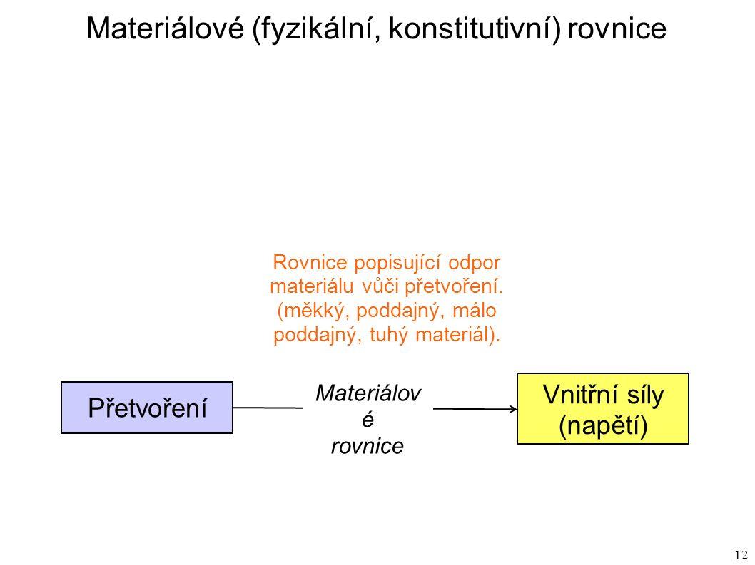 12 Materiálové (fyzikální, konstitutivní) rovnice Vnitřní síly (napětí) Přetvoření Materiálov é rovnice Rovnice popisující odpor materiálu vůči přetvoření.