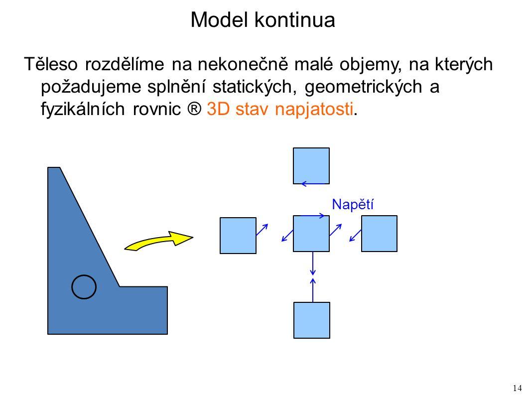 14 Model kontinua Těleso rozdělíme na nekonečně malé objemy, na kterých požadujeme splnění statických, geometrických a fyzikálních rovnic ® 3D stav napjatosti.