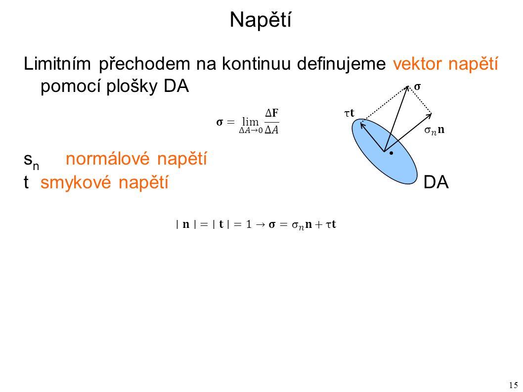 15 Napětí Limitním přechodem na kontinuu definujeme vektor napětí pomocí plošky DA s n normálové napětí tsmykové napětí DADA