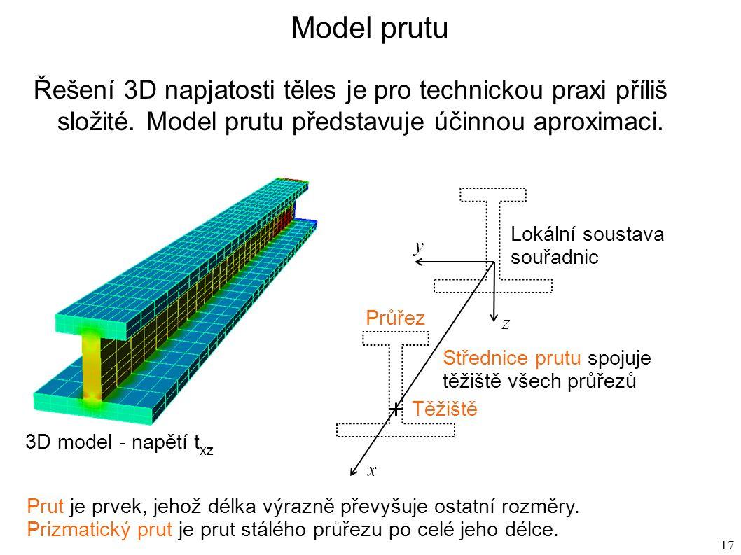 17 Model prutu Řešení 3D napjatosti těles je pro technickou praxi příliš složité.