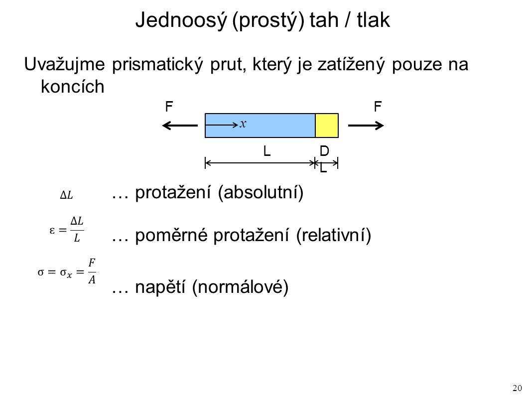 20 Jednoosý (prostý) tah / tlak Uvažujme prismatický prut, který je zatížený pouze na koncích F LDLDL F x … protažení (absolutní) … poměrné protažení (relativní) … napětí (normálové)