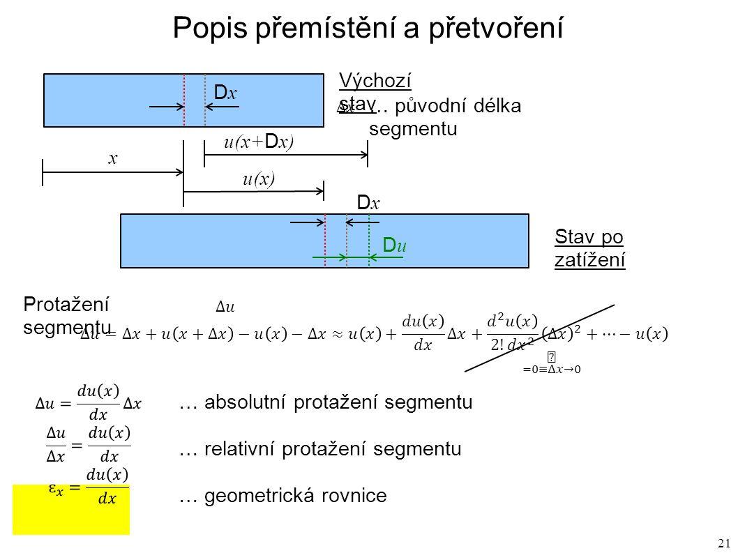 21 Popis přemístění a přetvoření Výchozí stav x u(x) DxDx Stav po zatížení u(x+Dx) DuDu … původní délka segmentu Protažení segmentu … absolutní protažení segmentu … relativní protažení segmentu … geometrická rovnice DxDx