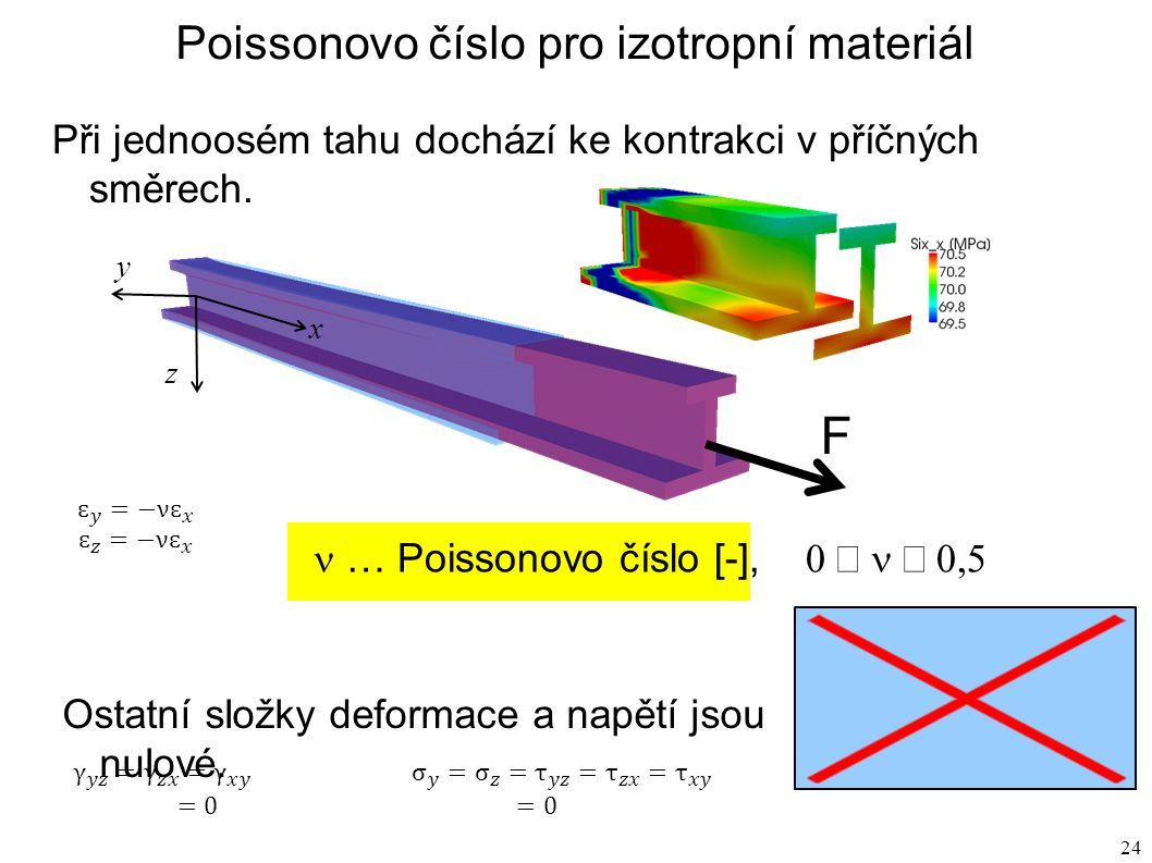24 Poissonovo číslo pro izotropní materiál Při jednoosém tahu dochází ke kontrakci v příčných směrech.