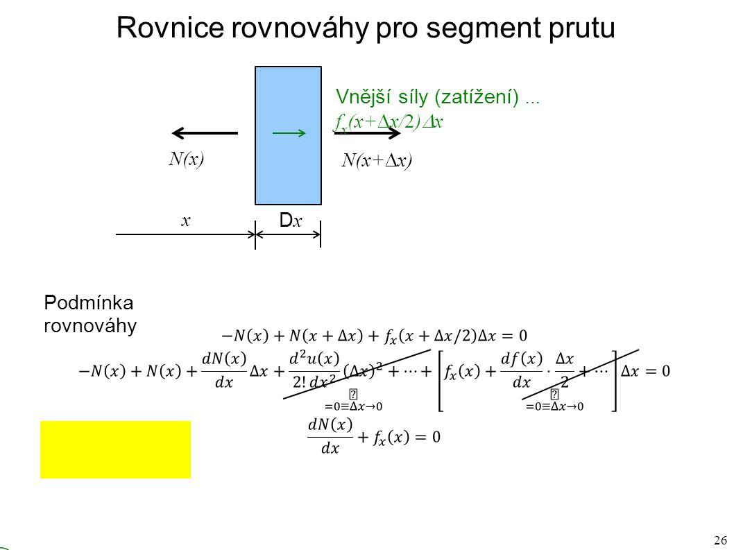 26 Rovnice rovnováhy pro segment prutu x DxDx N(x) N(x+  x) Vnější síly (zatížení) … f x (x+  x/2)  x Podmínka rovnováhy