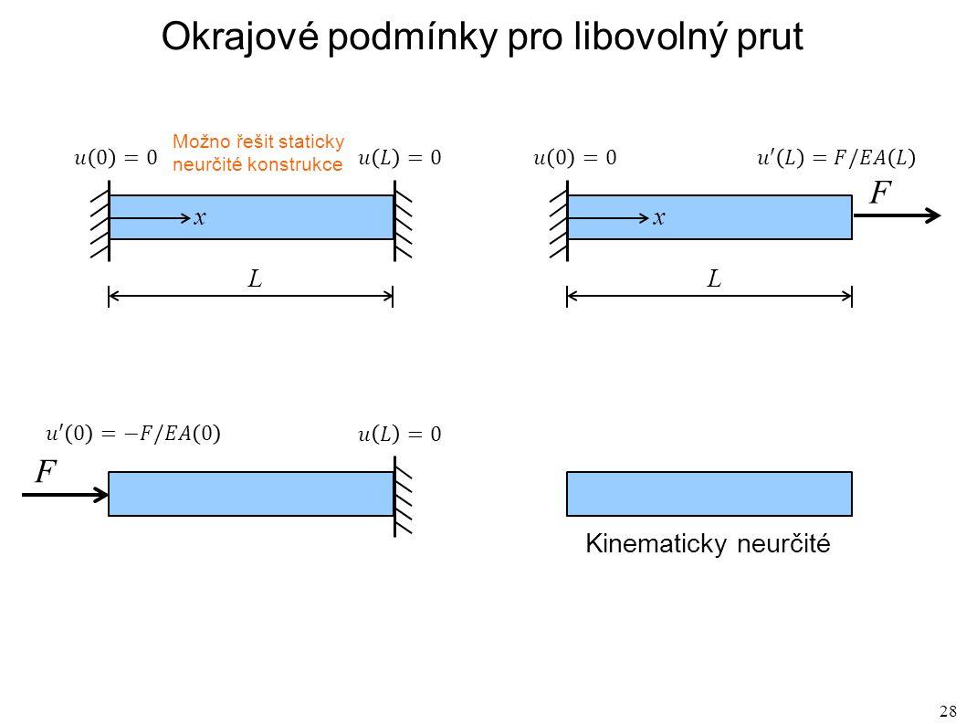 28 Okrajové podmínky pro libovolný prut x L F x L F Kinematicky neurčité Možno řešit staticky neurčité konstrukce