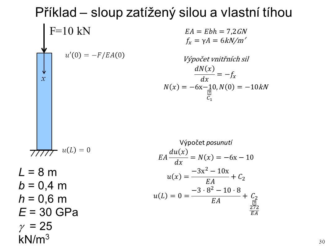 30 Příklad – sloup zatížený silou a vlastní tíhou F=10 kN x L = 8 m b = 0,4 m h = 0,6 m E = 30 GPa  = 25 kN/m 3