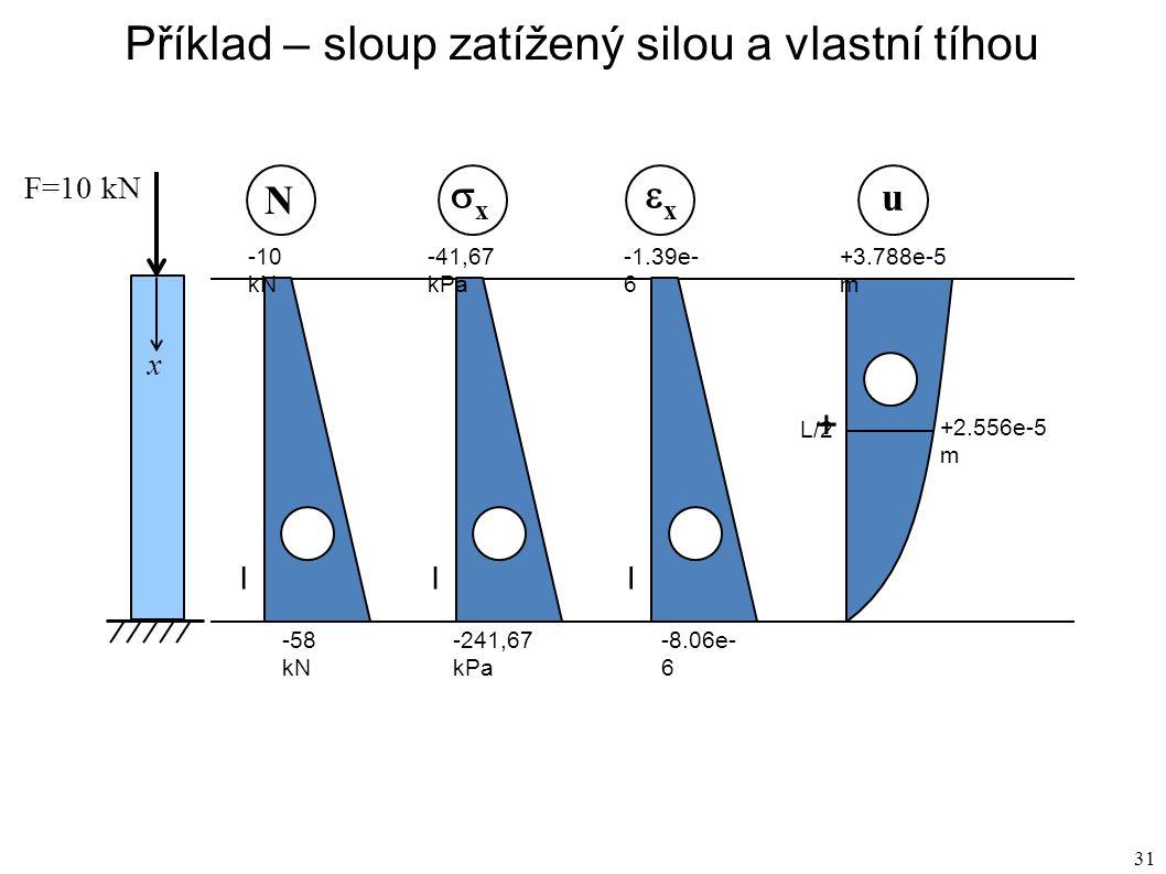 31 Příklad – sloup zatížený silou a vlastní tíhou F=10 kN x – -10 kN -58 kN – -41,67 kPa -241,67 kPa N xx – -1.39e- 6 -8.06e- 6 xx u + +3.788e-5 m +2.556e-5 m L/2