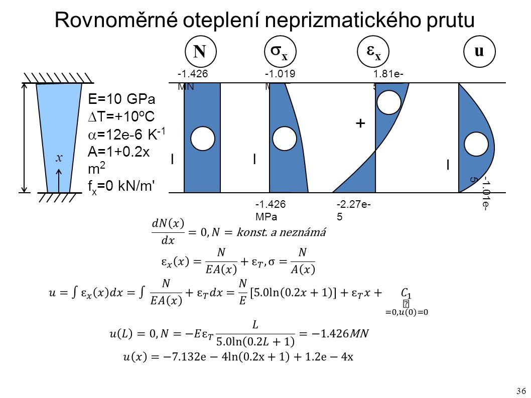 36 Rovnoměrné oteplení neprizmatického prutu x L=2m E=10 GPa  T=+10 o C  =12e-6 K -1 A=1+0.2x m 2 f x =0 kN/m – -1.426 MN -1.019 MPa N xx 1.81e- 5 xx u -1.426 MPa – + -2.27e- 5 – -1.01e- 5