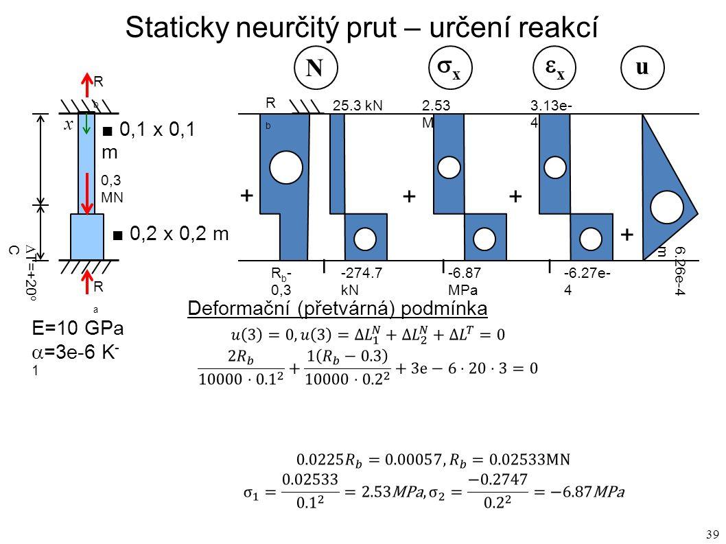 39 Staticky neurčitý prut – určení reakcí L 2 =1 m E=10 GPa  =3e-6 K - 1 L 1 =2 m ■ 0,1 x 0,1 m RaRa RbRb x 2.53 MPa N xx xx u + 6.26e-4 m RbRb R b - 0,3 Deformační (přetvárná) podmínka 3.13e- 4 -6.27e- 4 + ■ 0,2 x 0,2 m 0,3 MN  T=+20 o C 25.3 kN -274.7 kN – -6.87 MPa – + – +