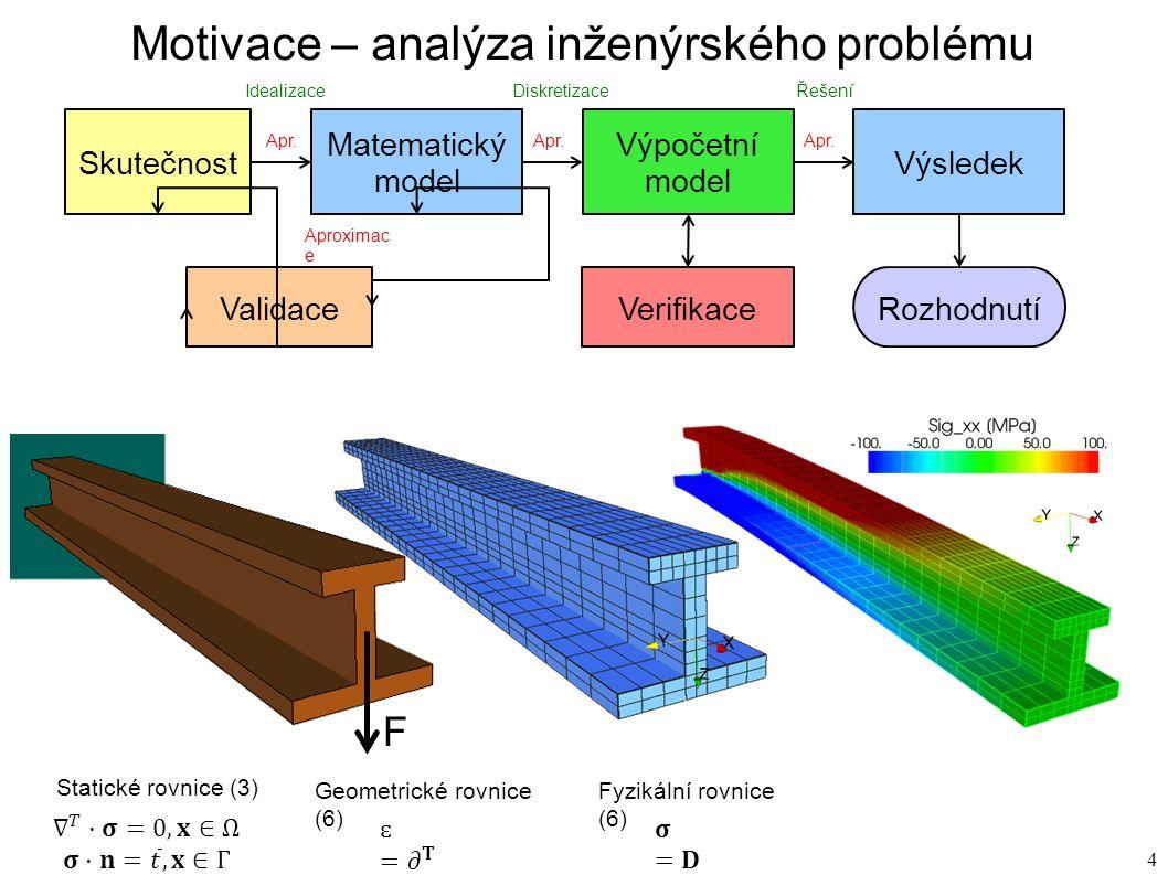 4 Motivace – analýza inženýrského problému Skutečnost Výpočetní model Matematický model Výsledek RozhodnutíValidace Verifikace Statické rovnice (3) Apr.