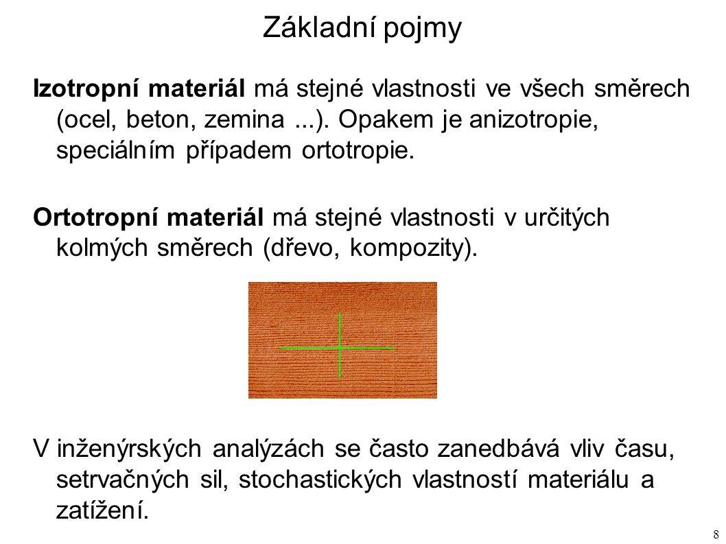 8 Základní pojmy Izotropní materiál má stejné vlastnosti ve všech směrech (ocel, beton, zemina...).