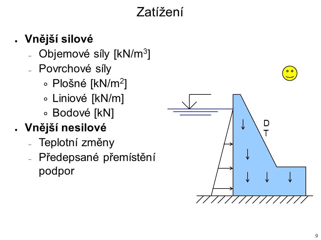 10 Statické rovnice Vnější síly způsobují obecně vznik vnitřních sil (napětí).