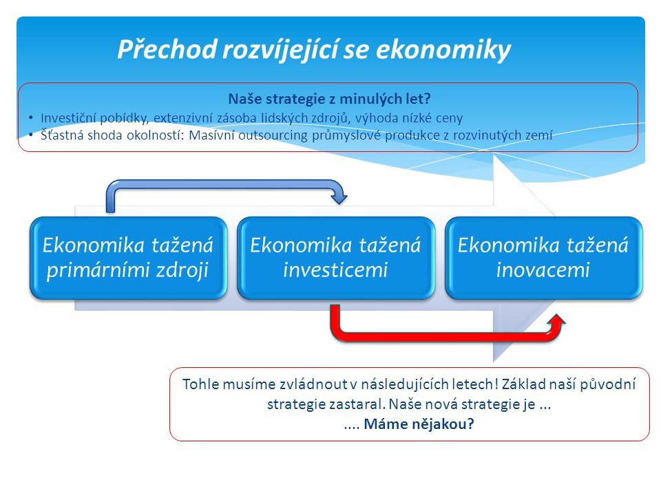 Přechod rozvíjející se ekonomiky Ekonomika tažená primárními zdroji Ekonomika tažená investicemi Ekonomika tažená inovacemi Naše strategie z minulých