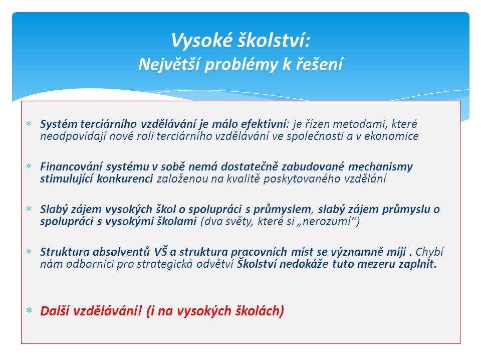 Vysoké školství: Největší problémy k řešení  Systém terciárního vzdělávání je málo efektivní: je řízen metodami, které neodpovídají nové roli terciár
