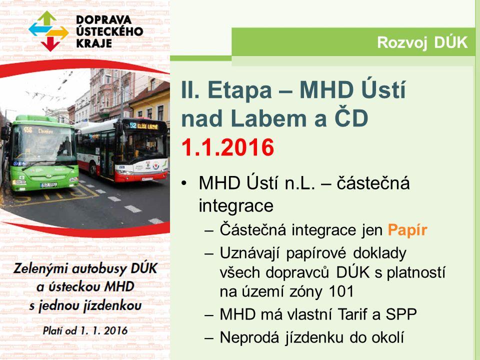 II. Etapa – MHD Ústí nad Labem a ČD 1.1.2016 MHD Ústí n.L.