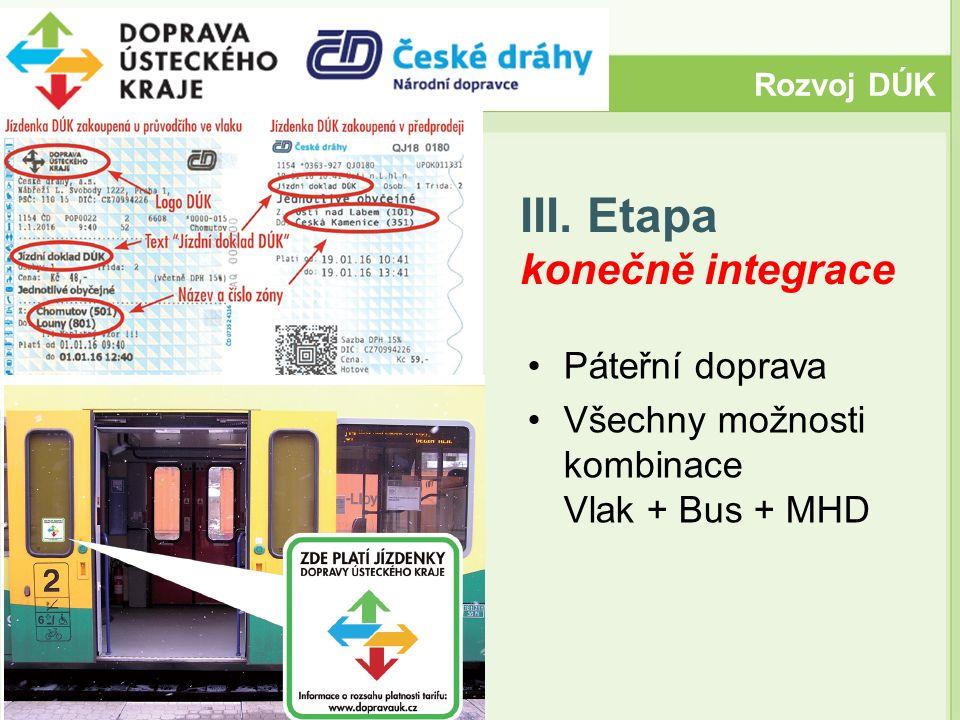 III. Etapa konečně integrace Páteřní doprava Všechny možnosti kombinace Vlak + Bus + MHD Rozvoj DÚK