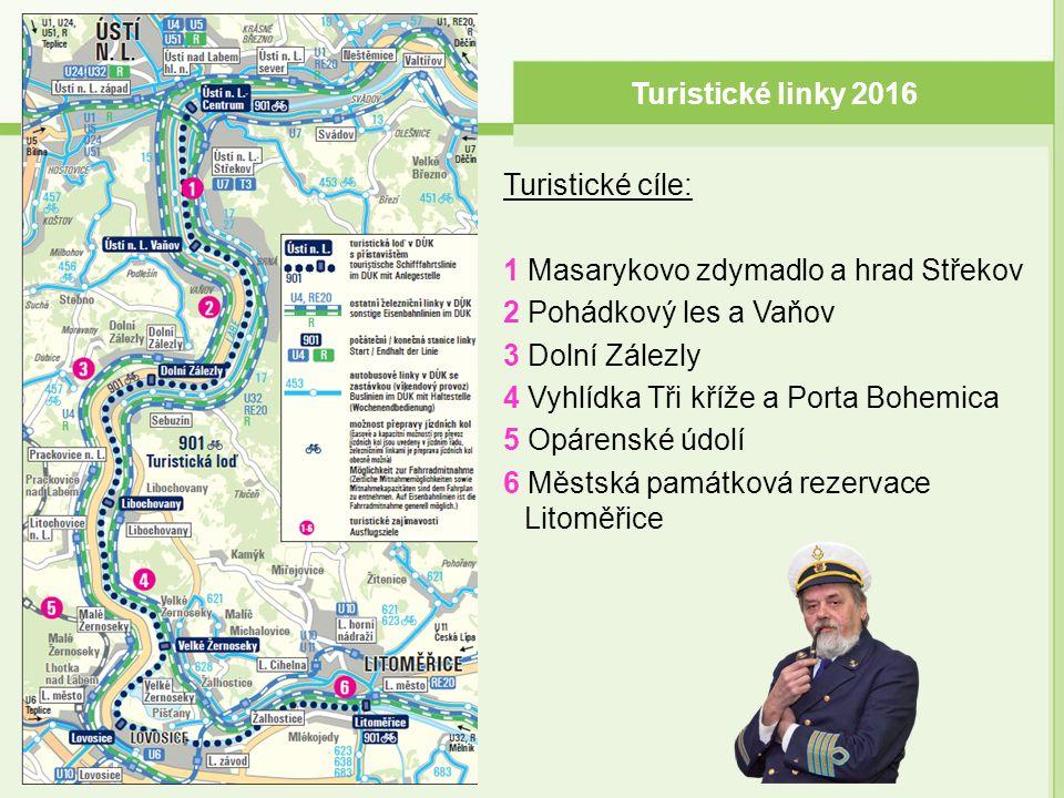 Turistické cíle: 1 Masarykovo zdymadlo a hrad Střekov 2 Pohádkový les a Vaňov 3 Dolní Zálezly 4 Vyhlídka Tři kříže a Porta Bohemica 5 Opárenské údolí