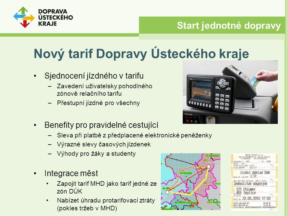Nový tarif Dopravy Ústeckého kraje Sjednocení jízdného v tarifu –Zavedení uživatelsky pohodlného zónově relačního tarifu –Přestupní jízdné pro všechny