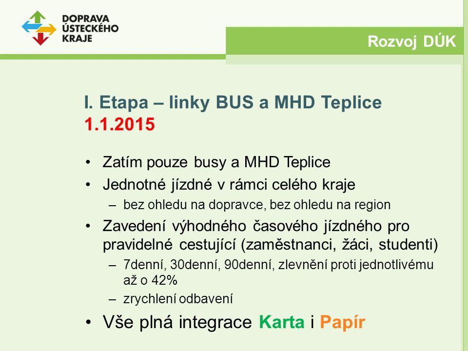 I. Etapa – linky BUS a MHD Teplice 1.1.2015 Zatím pouze busy a MHD Teplice Jednotné jízdné v rámci celého kraje –bez ohledu na dopravce, bez ohledu na