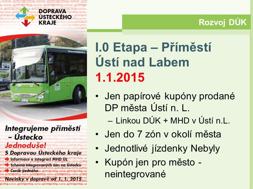 I.0 Etapa – Příměstí Ústí nad Labem 1.1.2015 Jen papírové kupóny prodané DP města Ústí n.