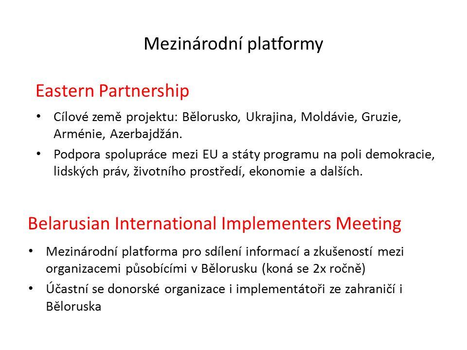 Mezinárodní platformy Mezinárodní platforma pro sdílení informací a zkušeností mezi organizacemi působícími v Bělorusku (koná se 2x ročně) Účastní se donorské organizace i implementátoři ze zahraničí i Běloruska Belarusian International Implementers Meeting Cílové země projektu: Bělorusko, Ukrajina, Moldávie, Gruzie, Arménie, Azerbajdžán.
