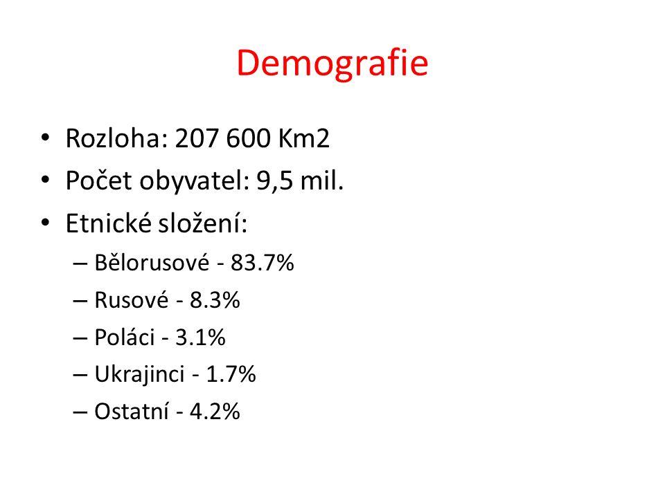 Demografie Rozloha: 207 600 Km2 Počet obyvatel: 9,5 mil. Etnické složení: – Bělorusové - 83.7% – Rusové - 8.3% – Poláci - 3.1% – Ukrajinci - 1.7% – Os