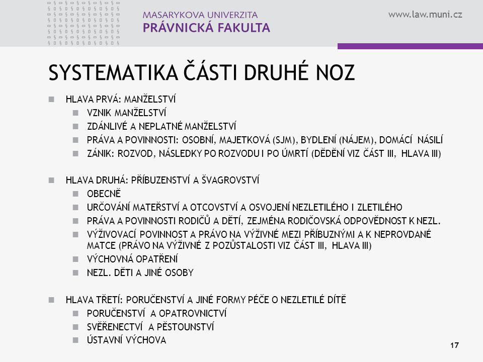 www.law.muni.cz SYSTEMATIKA ČÁSTI DRUHÉ NOZ HLAVA PRVÁ: MANŽELSTVÍ VZNIK MANŽELSTVÍ ZDÁNLIVÉ A NEPLATNÉ MANŽELSTVÍ PRÁVA A POVINNOSTI: OSOBNÍ, MAJETKO