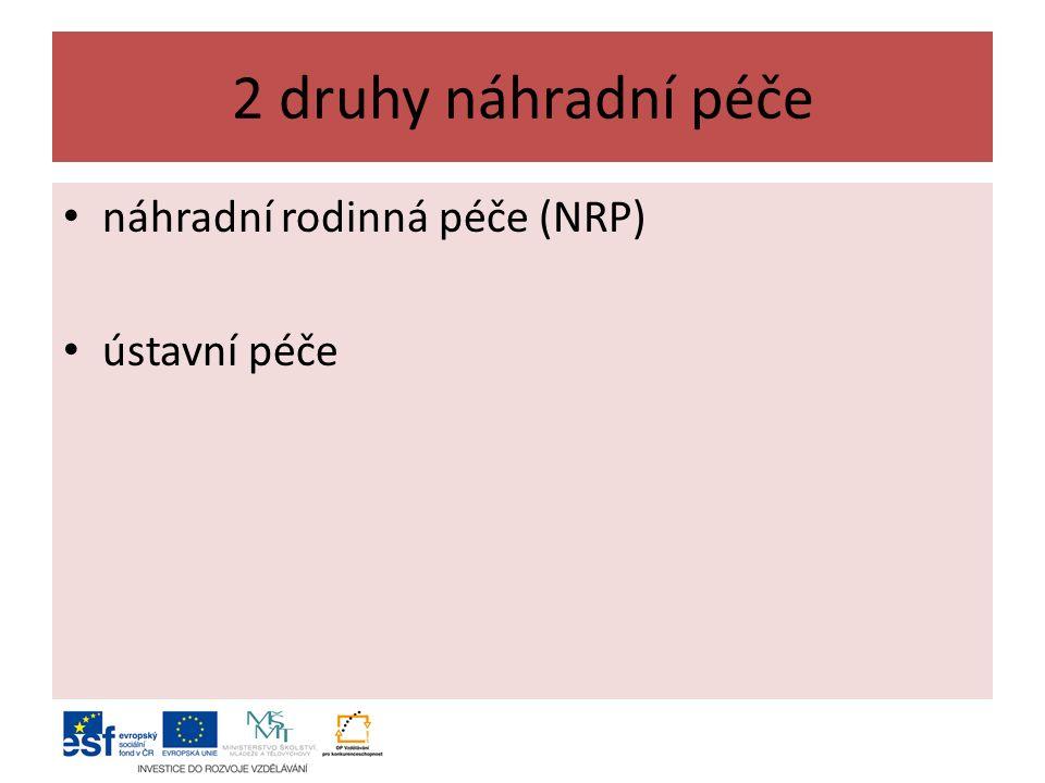 2 druhy náhradní péče náhradní rodinná péče (NRP) ústavní péče