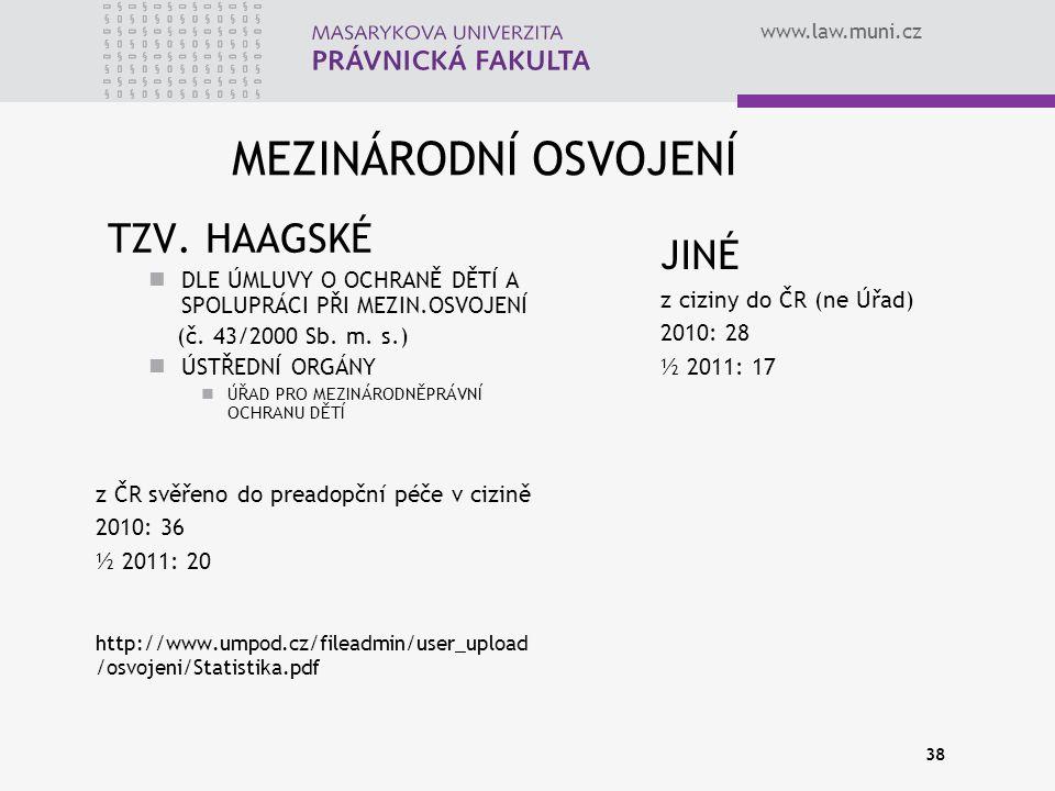 www.law.muni.cz MEZINÁRODNÍ OSVOJENÍ TZV. HAAGSKÉ DLE ÚMLUVY O OCHRANĚ DĚTÍ A SPOLUPRÁCI PŘI MEZIN.OSVOJENÍ (č. 43/2000 Sb. m. s.) ÚSTŘEDNÍ ORGÁNY ÚŘA