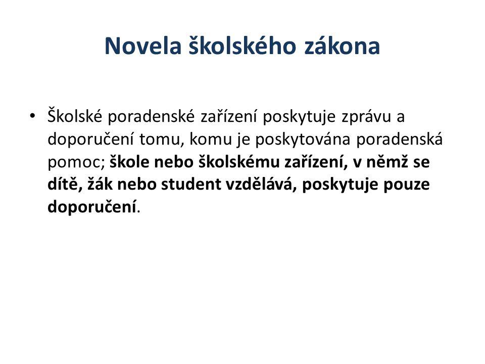 Novela školského zákona Školské poradenské zařízení poskytuje zprávu a doporučení tomu, komu je poskytována poradenská pomoc; škole nebo školskému zařízení, v němž se dítě, žák nebo student vzdělává, poskytuje pouze doporučení.