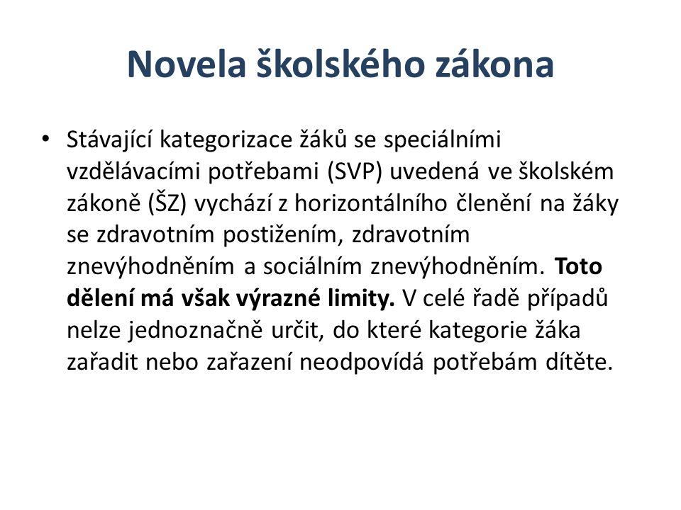 Novela školského zákona Stávající kategorizace žáků se speciálními vzdělávacími potřebami (SVP) uvedená ve školském zákoně (ŠZ) vychází z horizontální