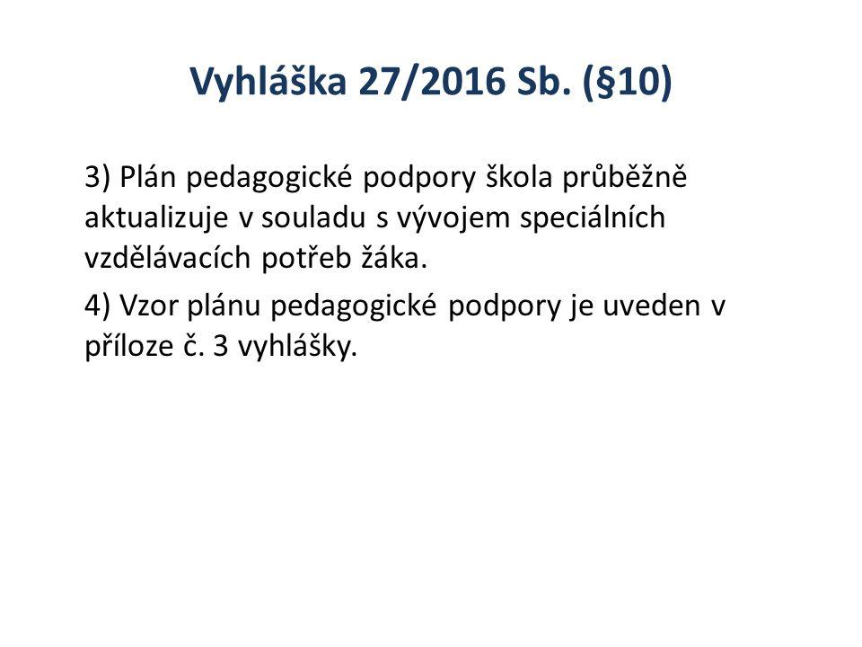 Vyhláška 27/2016 Sb. (§10) 3) Plán pedagogické podpory škola průběžně aktualizuje v souladu s vývojem speciálních vzdělávacích potřeb žáka. 4) Vzor pl
