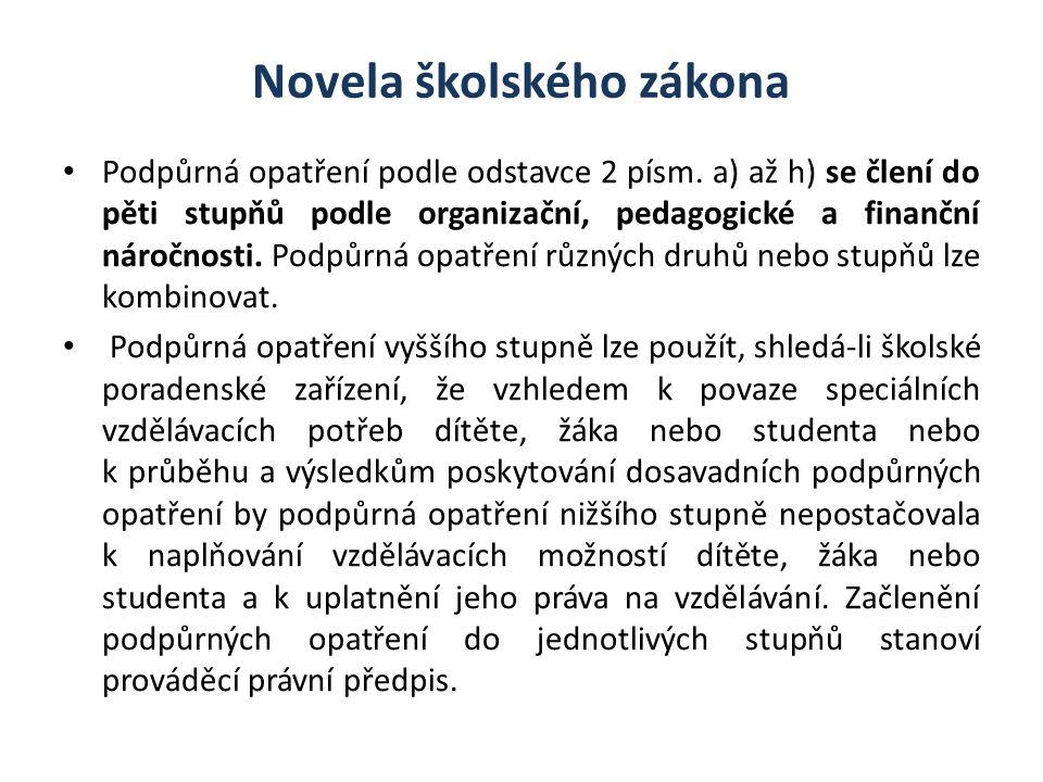 Novela školského zákona Podpůrná opatření podle odstavce 2 písm.