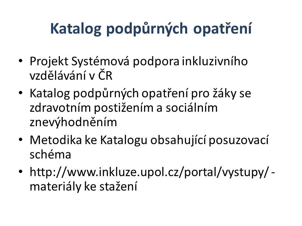 Katalog podpůrných opatření Projekt Systémová podpora inkluzivního vzdělávání v ČR Katalog podpůrných opatření pro žáky se zdravotním postižením a soc