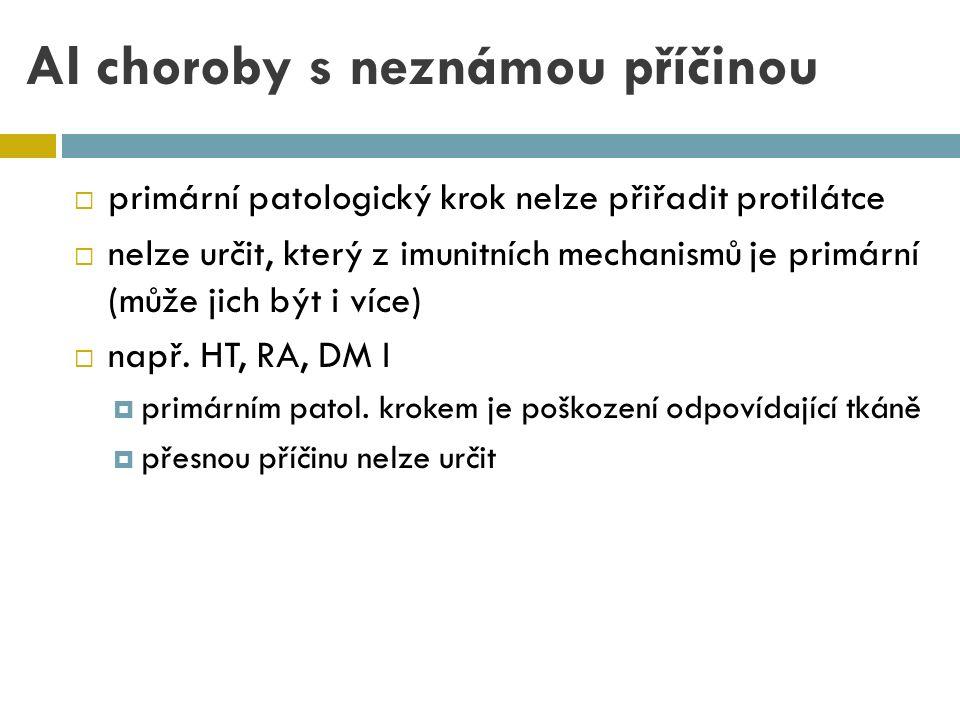 Graves-Basedowova choroba  hyperfunkce thyroidu (thyreotoxikóza)  projevy  hyperthyroidismus  thyreotoxikóza  často exoftalmus