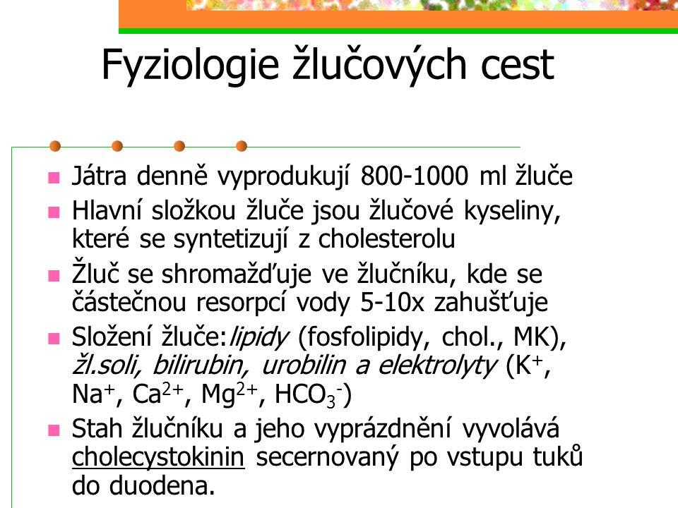 Fyziologie žlučových cest Játra denně vyprodukují 800-1000 ml žluče Hlavní složkou žluče jsou žlučové kyseliny, které se syntetizují z cholesterolu Žl