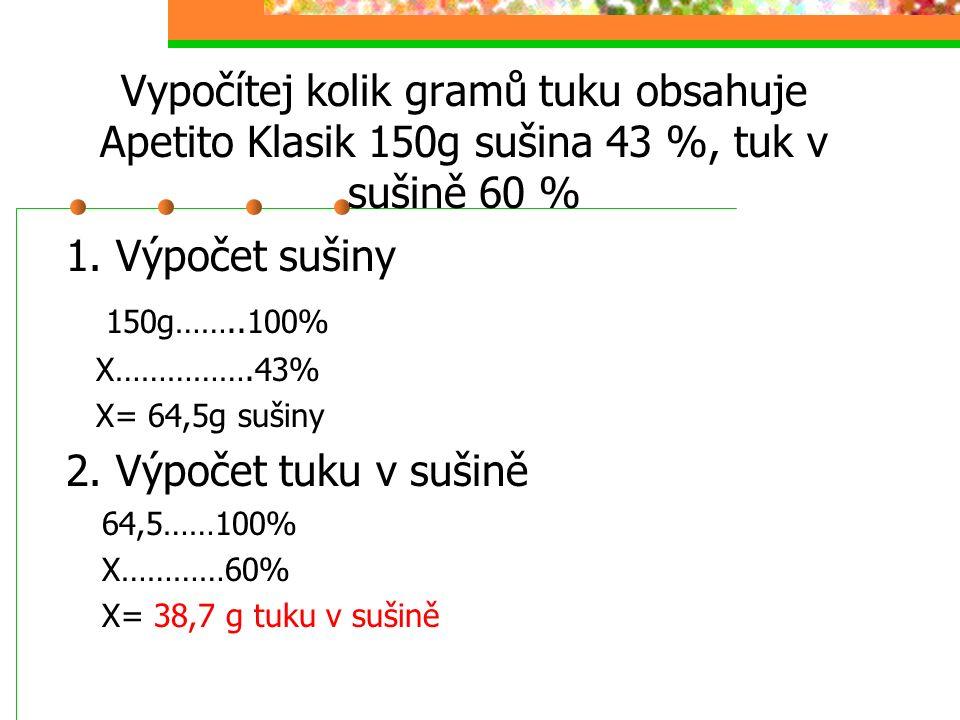 Vypočítej kolik gramů tuku obsahuje Apetito Klasik 150g sušina 43 %, tuk v sušině 60 % 1. Výpočet sušiny 150g……..100% X…………….43% X= 64,5g sušiny 2. Vý