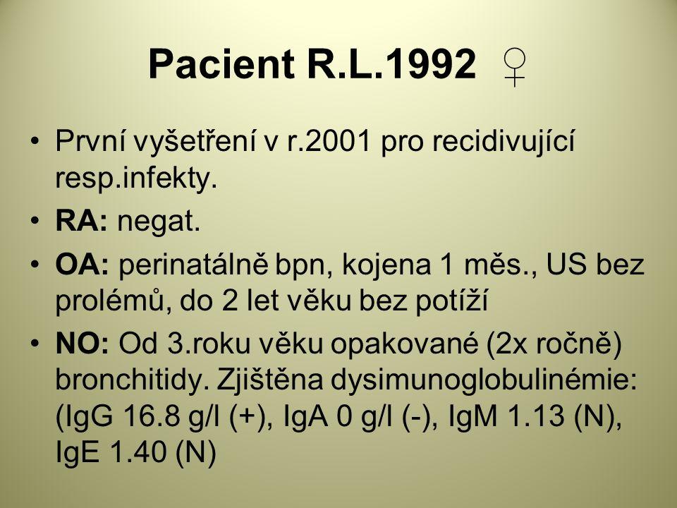 Pacient R.L.1992 ♀ První vyšetření v r.2001 pro recidivující resp.infekty.